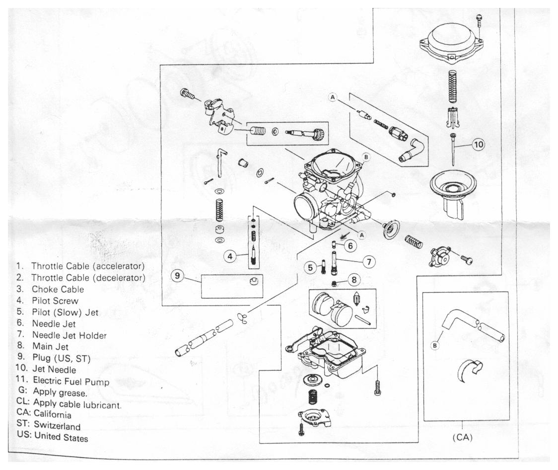 1996 Kawasaki Vulcan 1500 Wiring Diagram Kubota Rtv 500 800 Electrical Schematic Wiringhow To Adjust Carb 05